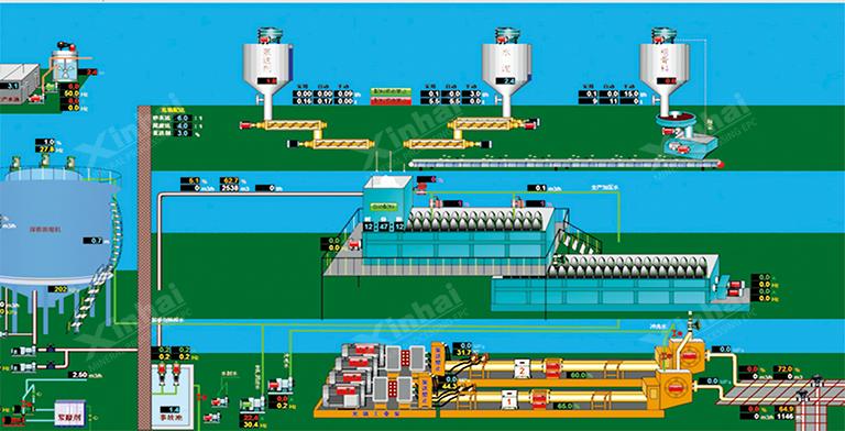 铜辉矿业膏体充填控制系统展示
