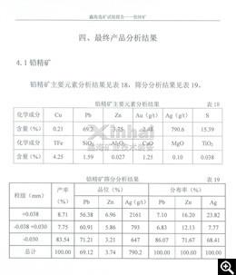 铅精矿主要元素分析结果